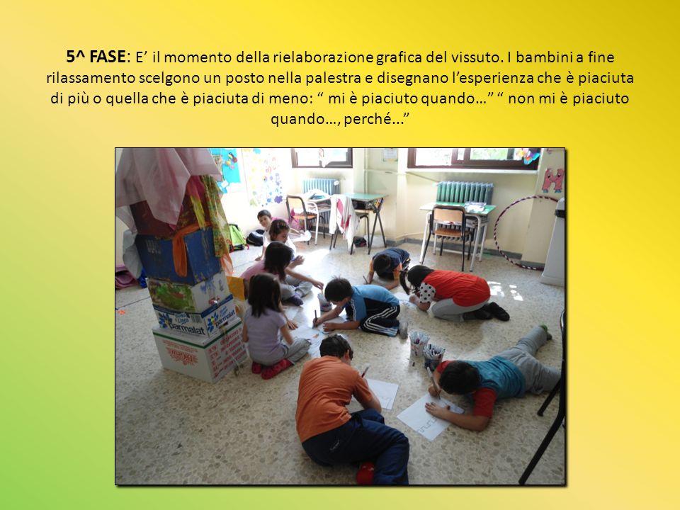 5^ FASE: E il momento della rielaborazione grafica del vissuto. I bambini a fine rilassamento scelgono un posto nella palestra e disegnano lesperienza