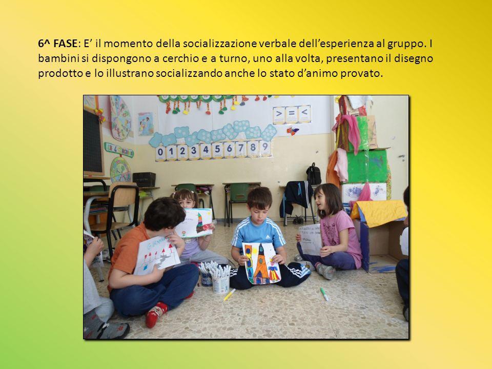 6^ FASE: E il momento della socializzazione verbale dellesperienza al gruppo. I bambini si dispongono a cerchio e a turno, uno alla volta, presentano