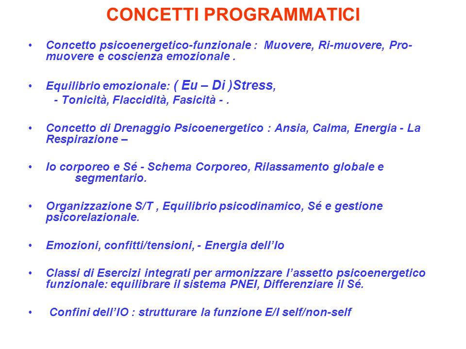 CONCETTI PROGRAMMATICI Concetto psicoenergetico-funzionale : Muovere, Ri-muovere, Pro- muovere e coscienza emozionale.
