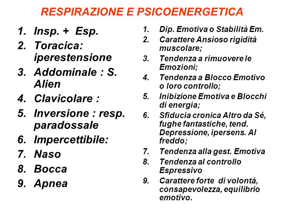 RESPIRAZIONE E PSICOENERGETICA 1.Insp.+ Esp. 2.Toracica: iperestensione 3.Addominale : S.