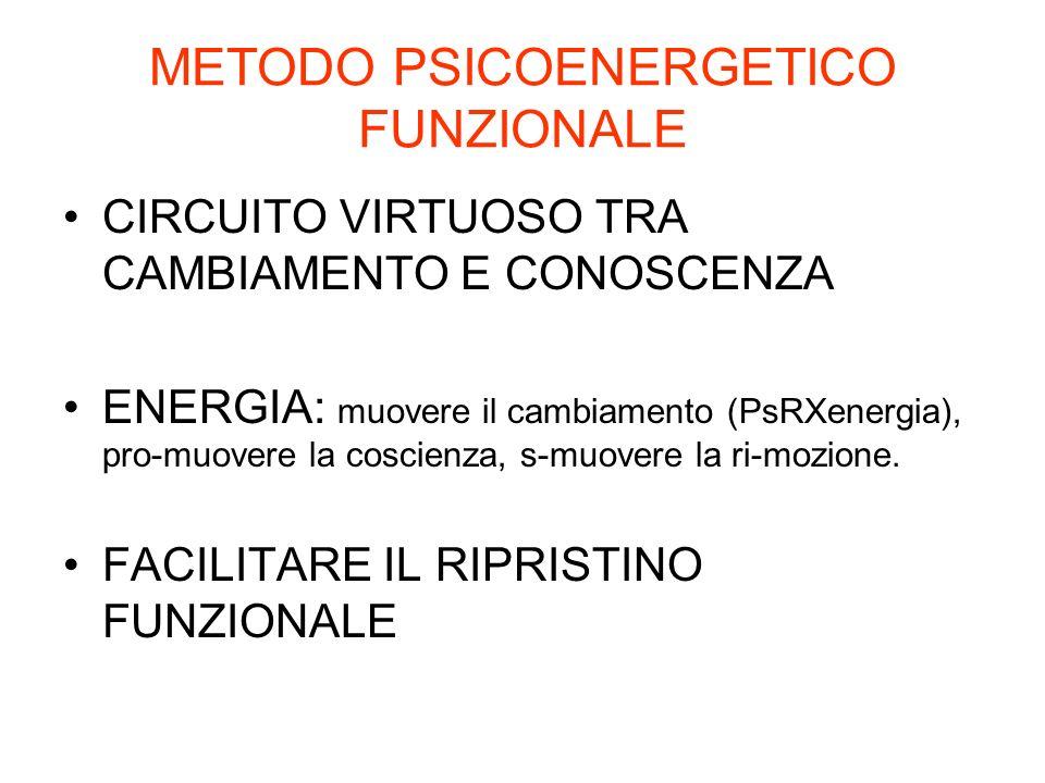 METODO PSICOENERGETICO FUNZIONALE CIRCUITO VIRTUOSO TRA CAMBIAMENTO E CONOSCENZA ENERGIA: muovere il cambiamento (PsRXenergia), pro-muovere la coscienza, s-muovere la ri-mozione.