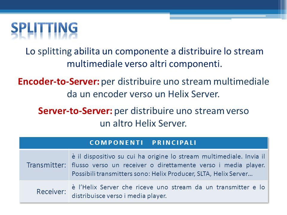 Lo splitting abilita un componente a distribuire lo stream multimediale verso altri componenti.