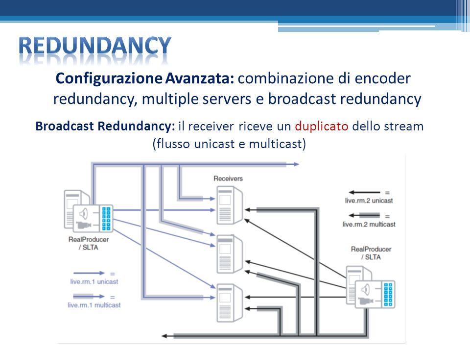 Configurazione Avanzata: combinazione di encoder redundancy, multiple servers e broadcast redundancy Broadcast Redundancy: il receiver riceve un duplicato dello stream (flusso unicast e multicast)