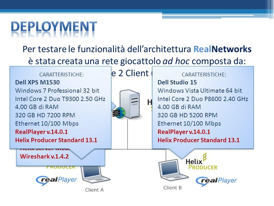 Per testare le funzionalità dellarchitettura RealNetworks è stata creata una rete giocattolo ad hoc composta da: 1 Helix Server e 2 Client (Producer/Player) CARATTERISTICHE: HP Proliant DL360Windows Server 2003 EE SP2Intel Xeon 3.60 GHz2.00 GB di RAM160 GBEthernet 10/100 MbpsHelix Server Mobile v.13Wireshark v.1.4.2 CARATTERISTICHE: HP Proliant DL360Windows Server 2003 EE SP2Intel Xeon 3.60 GHz2.00 GB di RAM160 GBEthernet 10/100 MbpsHelix Server Mobile v.13Wireshark v.1.4.2 CARATTERISTICHE: Dell Studio 15 Windows Vista Ultimate 64 bit Intel Core 2 Duo P8600 2.40 GHz 4.00 GB di RAM 320 GB HD 5200 RPM Ethernet 10/100 Mbps RealPlayer v.14.0.1 Helix Producer Standard 13.1 CARATTERISTICHE: Dell Studio 15 Windows Vista Ultimate 64 bit Intel Core 2 Duo P8600 2.40 GHz 4.00 GB di RAM 320 GB HD 5200 RPM Ethernet 10/100 Mbps RealPlayer v.14.0.1 Helix Producer Standard 13.1 CARATTERISTICHE: Dell XPS M1530 Windows 7 Professional 32 bit Intel Core 2 Duo T9300 2.50 GHz 4.00 GB di RAM 320 GB HD 7200 RPM Ethernet 10/100 Mbps RealPlayer v.14.0.1 Helix Producer Standard 13.1 CARATTERISTICHE: Dell XPS M1530 Windows 7 Professional 32 bit Intel Core 2 Duo T9300 2.50 GHz 4.00 GB di RAM 320 GB HD 7200 RPM Ethernet 10/100 Mbps RealPlayer v.14.0.1 Helix Producer Standard 13.1