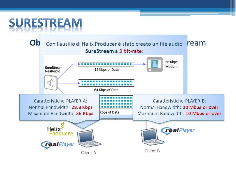 Obbiettivo: Verificare la distribuzione di stream ai diversi client con bit-rate differenti Con lausilio di Helix Producer è stato creato un file audio SureStream a 3 bit-rate: Con lausilio di Helix Producer è stato creato un file audio SureStream a 3 bit-rate: Caratteristiche PLAYER A: Normal Bandwidth: 28.8 Kbps Maximum Bandwidth: 56 Kbps Caratteristiche PLAYER A: Normal Bandwidth: 28.8 Kbps Maximum Bandwidth: 56 Kbps Caratteristiche PLAYER B: Normal Bandwidth: 10 Mbps or over Maximum Bandwidth: 10 Mbps or over Caratteristiche PLAYER B: Normal Bandwidth: 10 Mbps or over Maximum Bandwidth: 10 Mbps or over