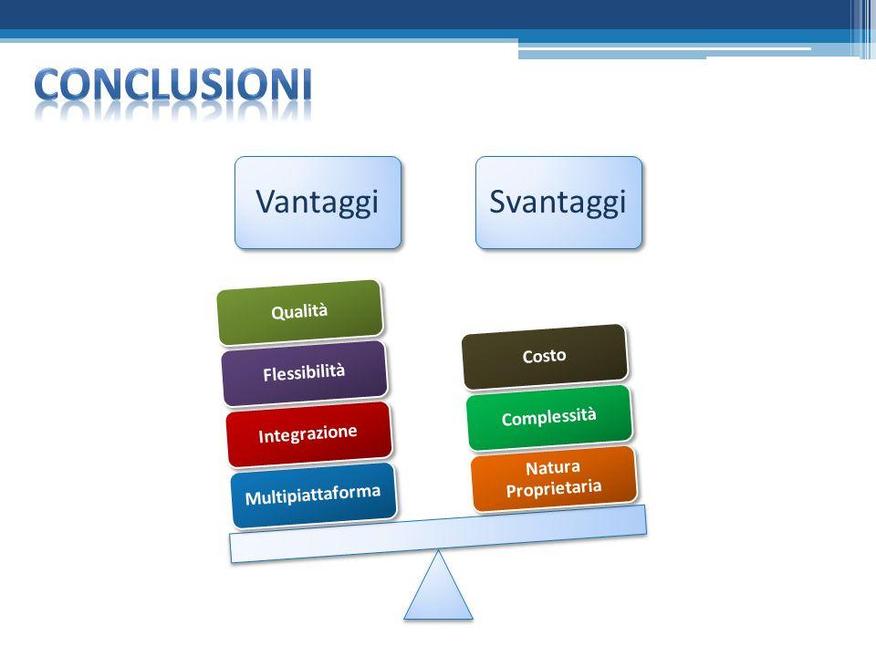Vantaggi Svantaggi Multipiattaforma Integrazione Flessibilità Qualità Natura Proprietaria Complessità Costo