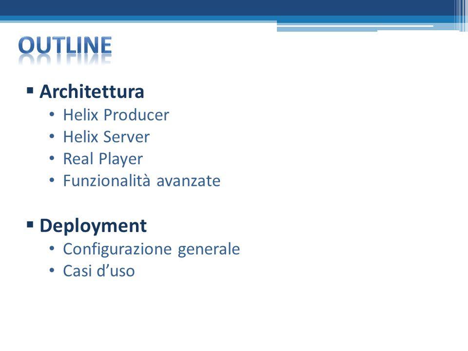 Architettura Helix Producer Helix Server Real Player Funzionalità avanzate Deployment Configurazione generale Casi duso