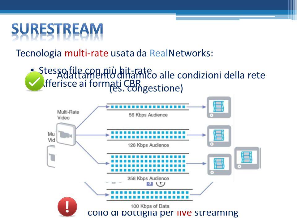 Pull Request UDP 5 6 HTTP [GET] SYN SYN, ACK ACK HTTP [200 OK] (RAM file) SYN, ACK ACK 1 2 3 RTSP 4 RDT 7 SYN HTTP: Richiesta del metafile 2 UDP: Delivery dello stream pull.rm 6 Lutente clicca sul seguente link: http://192.168.111.58:81/ramgen/broadcast/split/192.168.111.128:3031/pull.rm Lutente clicca sul seguente link: http://192.168.111.58:81/ramgen/broadcast/split/192.168.111.128:3031/pull.rm TCP: 3-way-handshake 1 Sessione RTSP 4 Pull request con autenticazione 5 TCP: 3-way-handshake 3 RDT: streaming e scambio informazioni di controllo 7