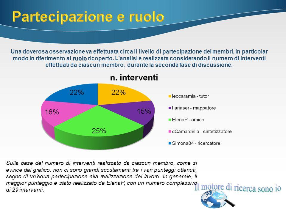 ruolo Una doverosa osservazione va effettuata circa il livello di partecipazione dei membri, in particolar modo in riferimento al ruolo ricoperto.