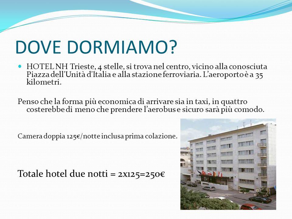 DOVE DORMIAMO? HOTEL NH Trieste, 4 stelle, si trova nel centro, vicino alla conosciuta Piazza dell'Unità d'Italia e alla stazione ferroviaria. Laeropo