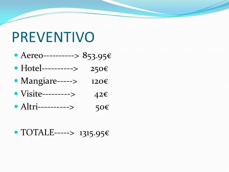 PREVENTIVO Aereo----------> 853.95 Hotel----------> 250 Mangiare-----> 120 Visite---------> 42 Altri----------> 50 TOTALE-----> 1315.95