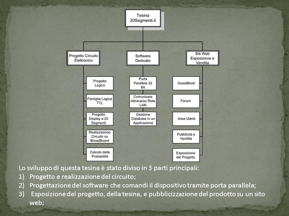 Lo sviluppo di questa tesina è stato diviso in 3 parti principali: 1)Progetto e realizzazione del circuito; 2)Progettazione del software che comandi i