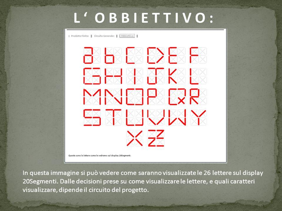 L O B B I E T T I V O : In questa immagine si può vedere come saranno visualizzate le 26 lettere sul display 20Segmenti. Dalle decisioni prese su come