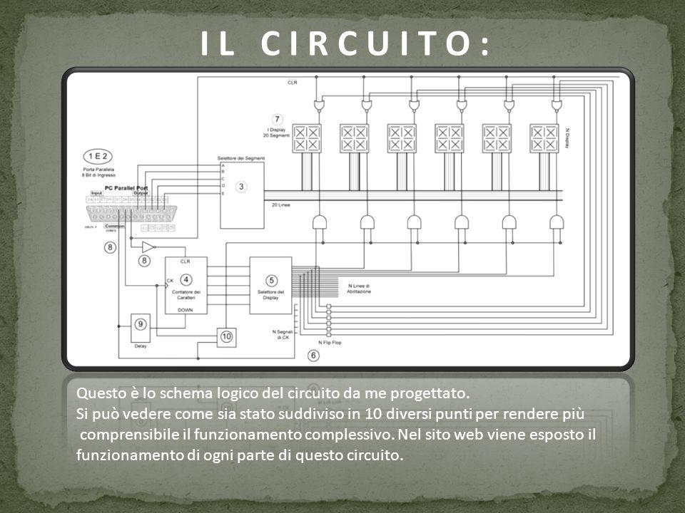 I L C I R C U I T O : Questo è lo schema logico del circuito da me progettato. Si può vedere come sia stato suddiviso in 10 diversi punti per rendere
