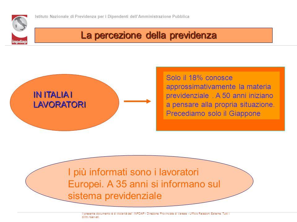 Istituto Nazionale di Previdenza per i Dipendenti dellAmministrazione Pubblica La percezione della previdenza IN ITALIA I LAVORATORI Solo il 18% conos