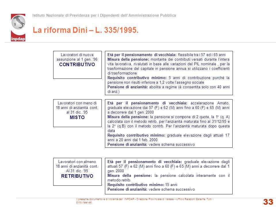 Istituto Nazionale di Previdenza per i Dipendenti dellAmministrazione Pubblica La riforma Dini – L. 335/1995. Il presente documento è di titolarità de
