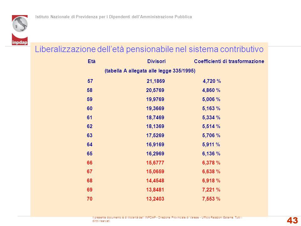 Istituto Nazionale di Previdenza per i Dipendenti dellAmministrazione Pubblica 43 Liberalizzazione delletà pensionabile nel sistema contributivo Età D