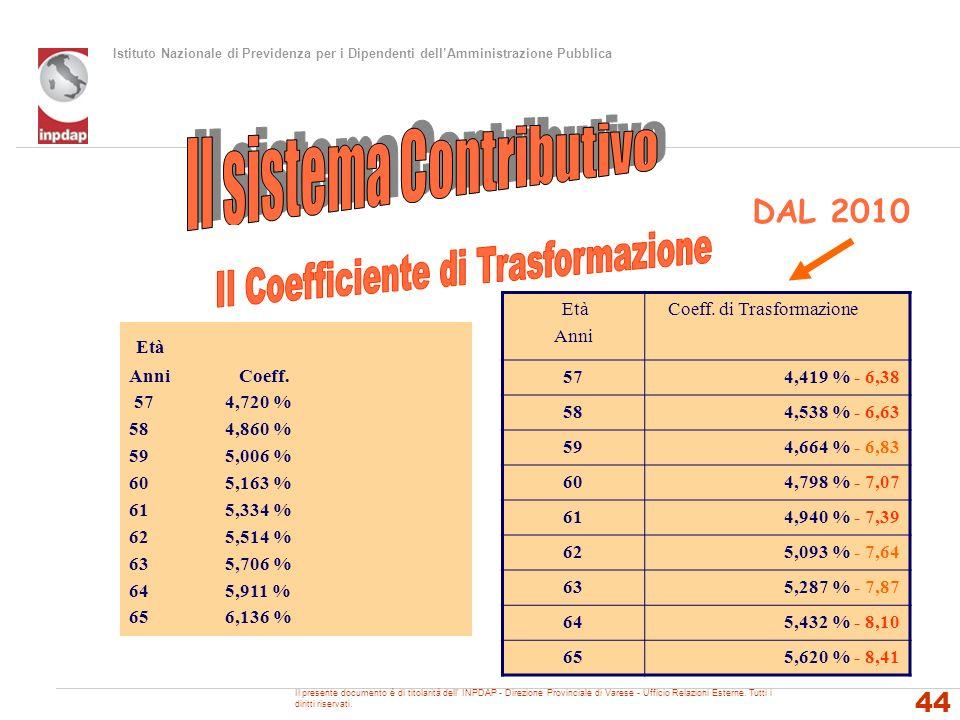 Istituto Nazionale di Previdenza per i Dipendenti dellAmministrazione Pubblica 44 DAL 2010 Età Anni Coeff. di Trasformazione 574,419 % - 6,38 584,538