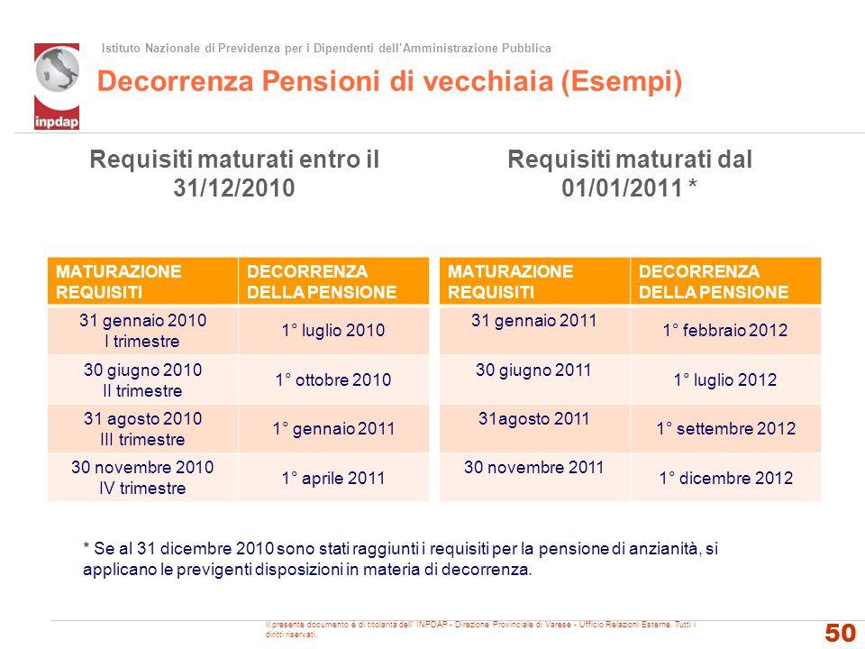 Istituto Nazionale di Previdenza per i Dipendenti dellAmministrazione Pubblica Decorrenza Pensioni di vecchiaia (Esempi) Requisiti maturati entro il 3