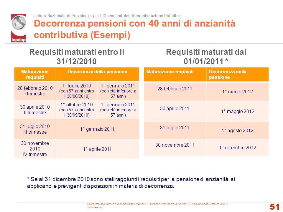 Istituto Nazionale di Previdenza per i Dipendenti dellAmministrazione Pubblica Decorrenza pensioni con 40 anni di anzianità contributiva (Esempi) Requ