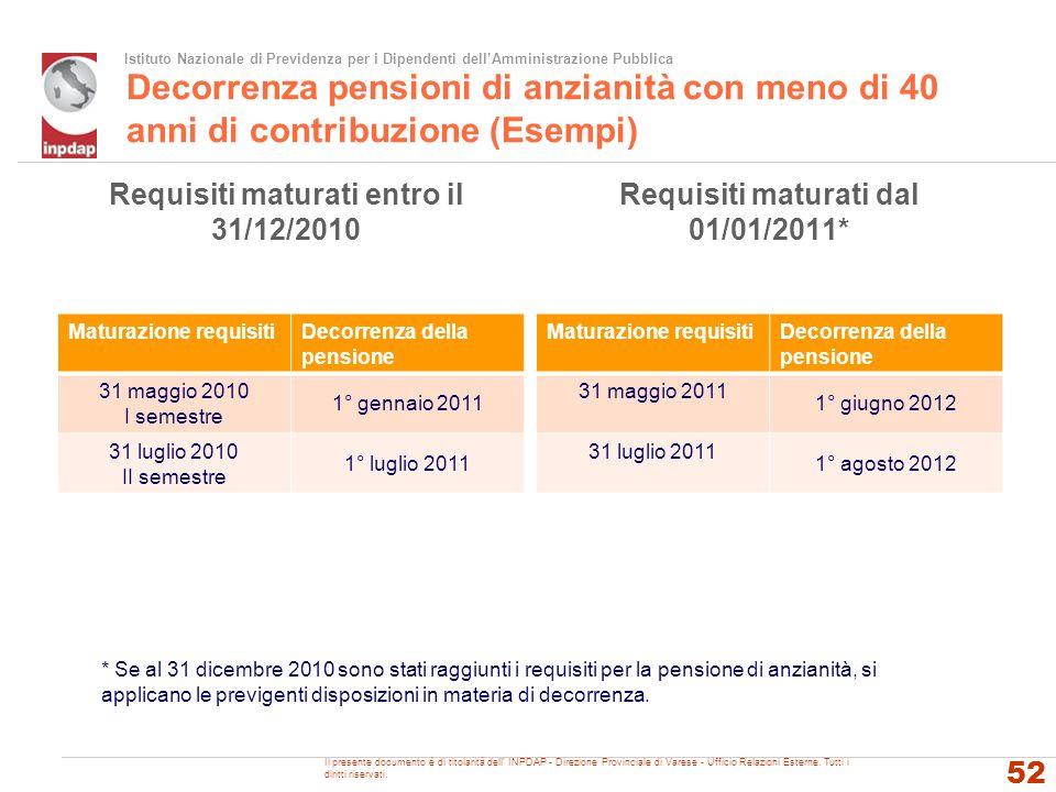 Istituto Nazionale di Previdenza per i Dipendenti dellAmministrazione Pubblica Decorrenza pensioni di anzianità con meno di 40 anni di contribuzione (