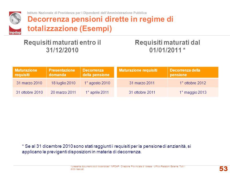 Istituto Nazionale di Previdenza per i Dipendenti dellAmministrazione Pubblica Decorrenza pensioni dirette in regime di totalizzazione (Esempi) Requis