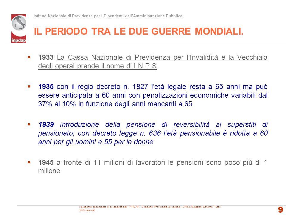 Istituto Nazionale di Previdenza per i Dipendenti dellAmministrazione Pubblica Gli anni 70 e 80: la 1° commissione Castellino 1970 la spesa incide per il 15% del PIL.