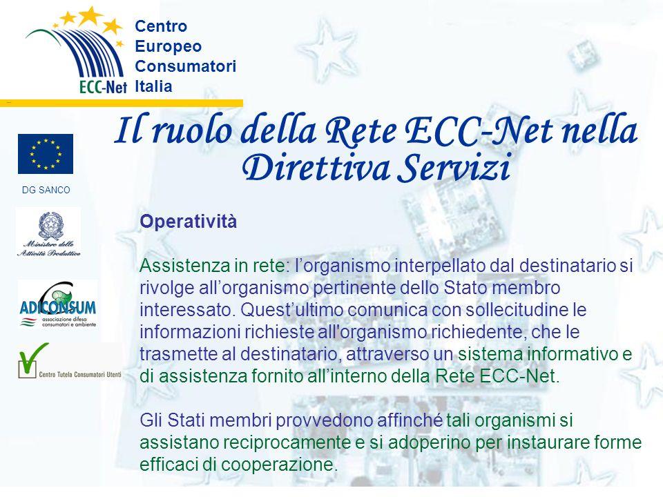 Il ruolo della Rete ECC-Net nella Direttiva Servizi Centro Europeo Consumatori Italia ………. DG SANCO Operatività Assistenza in rete: lorganismo interpe