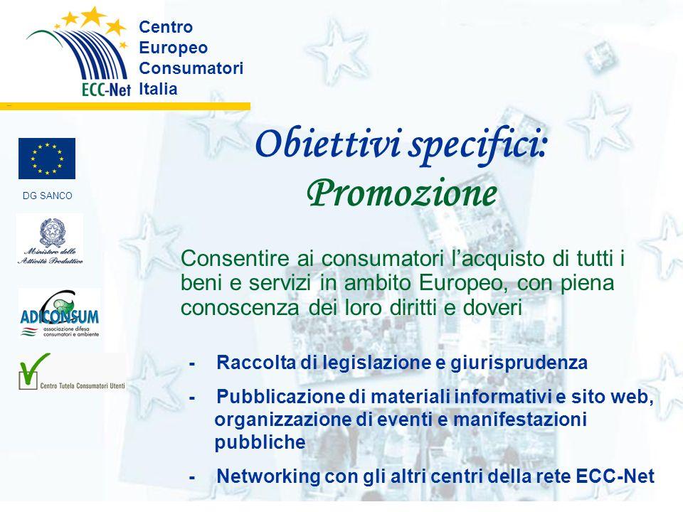 Obiettivi specifici: Promozione Centro Europeo Consumatori Italia ………. Consentire ai consumatori lacquisto di tutti i beni e servizi in ambito Europeo