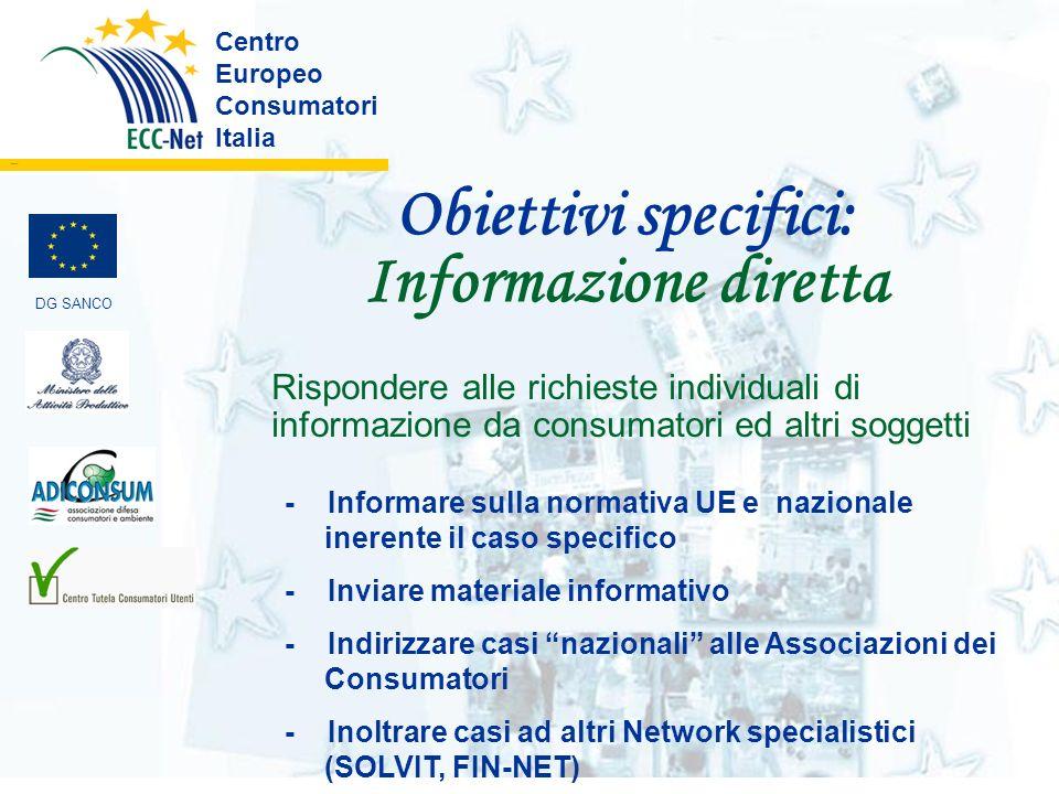 Obiettivi specifici: Informazione diretta Centro Europeo Consumatori Italia ………. Rispondere alle richieste individuali di informazione da consumatori