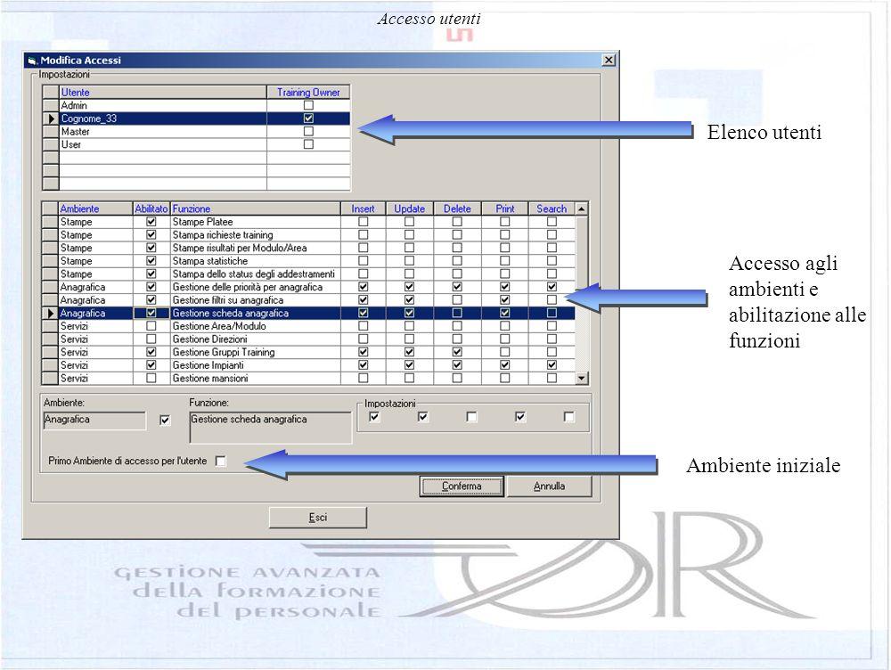 Accesso utenti Elenco utenti Accesso agli ambienti e abilitazione alle funzioni Ambiente iniziale