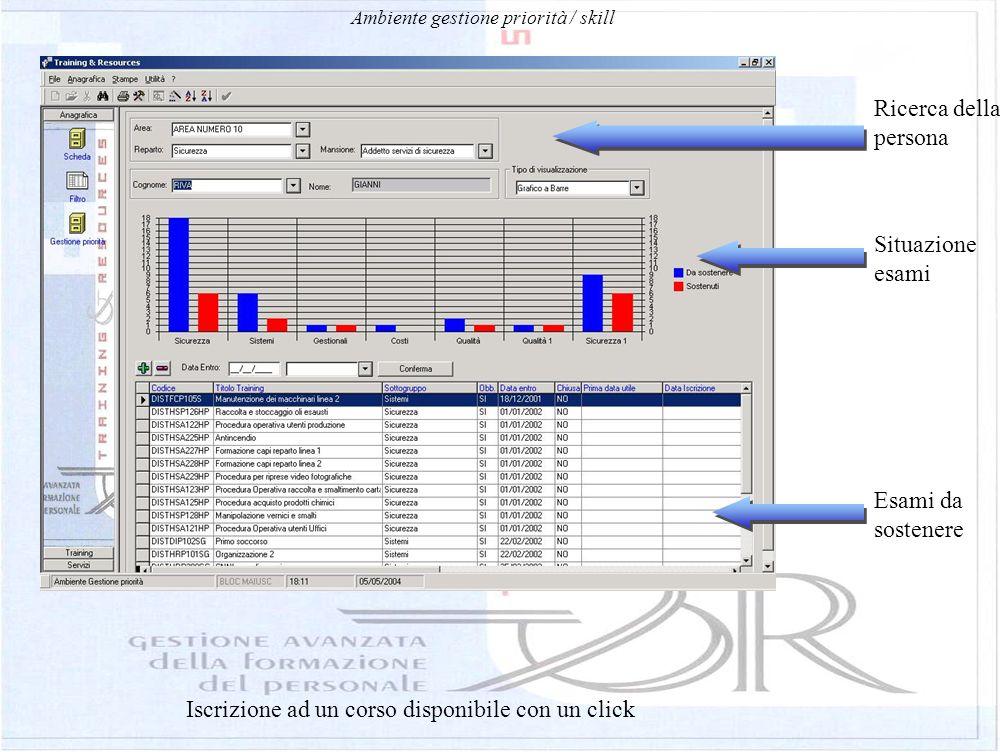 Ambiente gestione priorità / skill Ricerca della persona Situazione esami Esami da sostenere Iscrizione ad un corso disponibile con un click