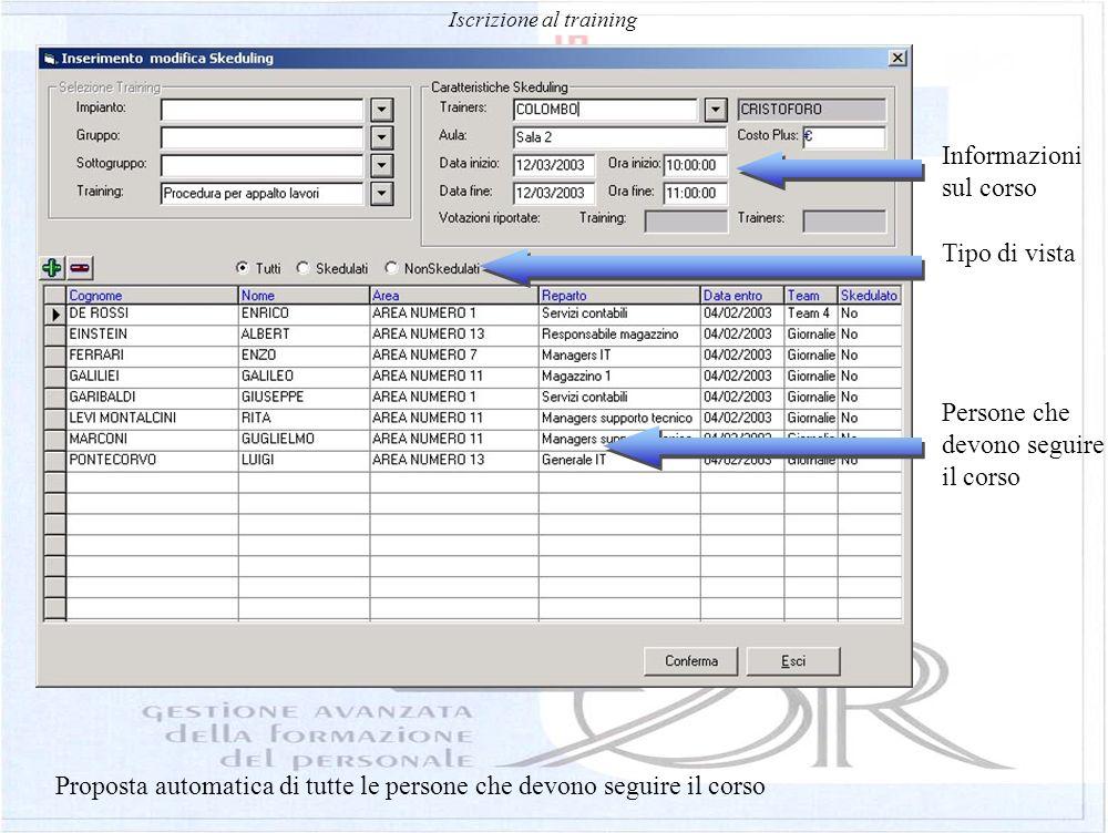 Iscrizione al training Informazioni sul corso Tipo di vista Persone che devono seguire il corso Proposta automatica di tutte le persone che devono seg