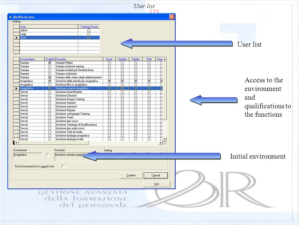 User list Access to the environment and qualifications to the functions Initial environment