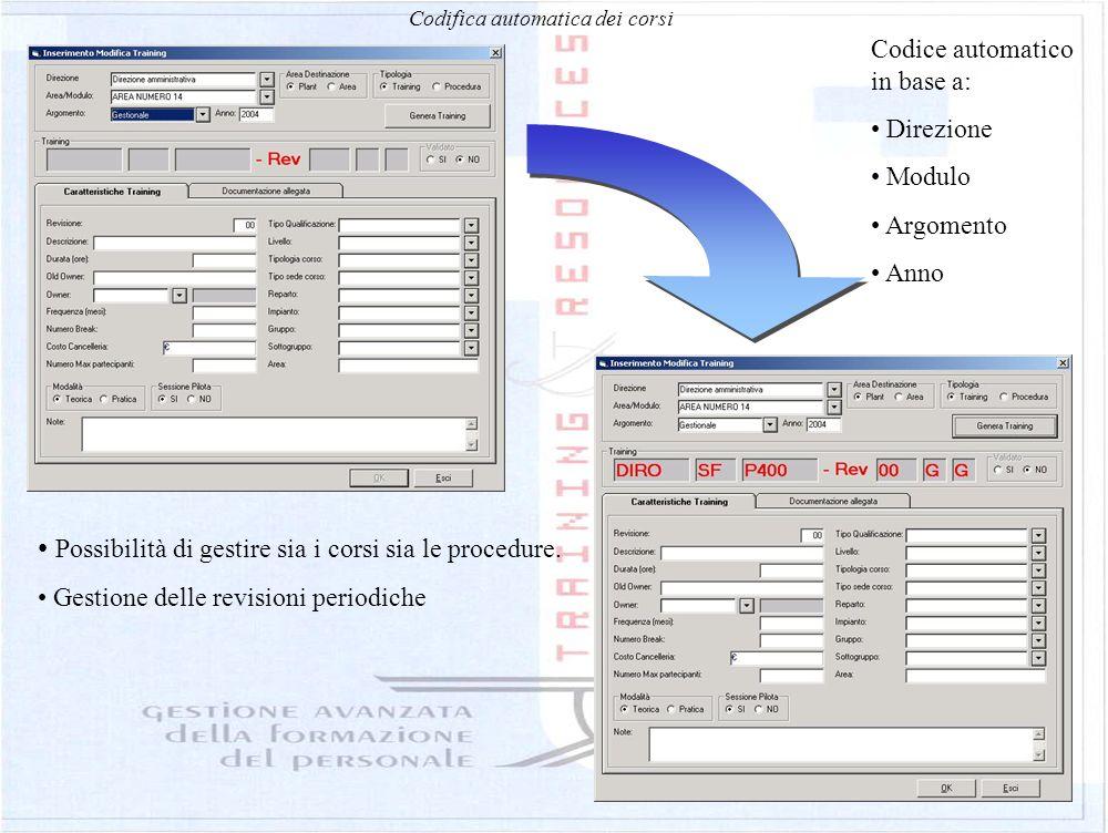 Codifica automatica dei corsi Codice automatico in base a: Direzione Modulo Argomento Anno Possibilità di gestire sia i corsi sia le procedure. Gestio