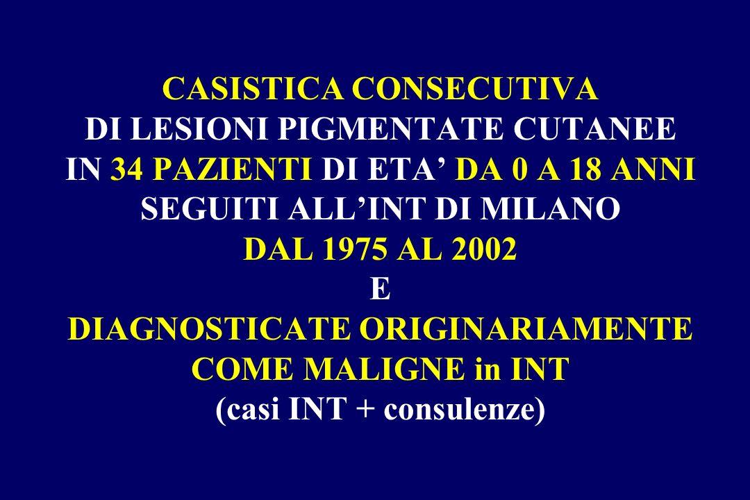 CASISTICA CONSECUTIVA DI LESIONI PIGMENTATE CUTANEE IN 34 PAZIENTI DI ETA DA 0 A 18 ANNI SEGUITI ALLINT DI MILANO DAL 1975 AL 2002 E DIAGNOSTICATE ORI