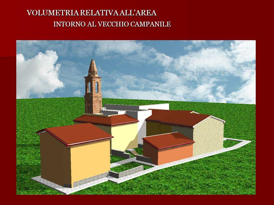 VOLUMETRIA RELATIVA ALLAREA INTORNO AL VECCHIO CAMPANILE