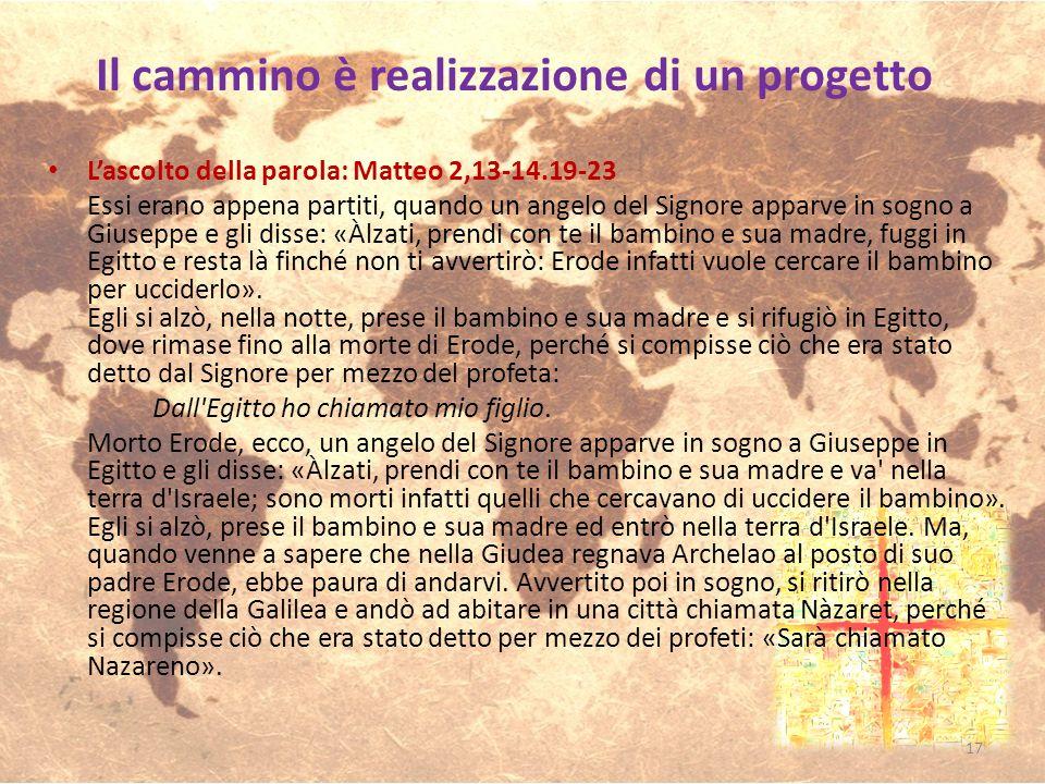Lascolto della parola: Matteo 2,13-14.19-23 Essi erano appena partiti, quando un angelo del Signore apparve in sogno a Giuseppe e gli disse: «Àlzati,