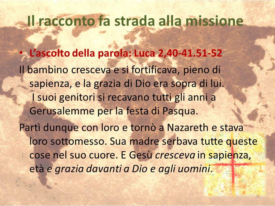 Lascolto della parola: Luca 2,40-41.51-52 Il bambino cresceva e si fortificava, pieno di sapienza, e la grazia di Dio era sopra di lui. I suoi genitor