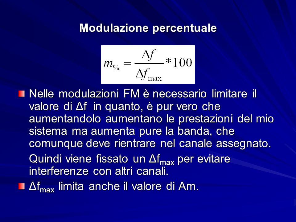 Modulazione percentuale Nelle modulazioni FM è necessario limitare il valore di Δf in quanto, è pur vero che aumentandolo aumentano le prestazioni del
