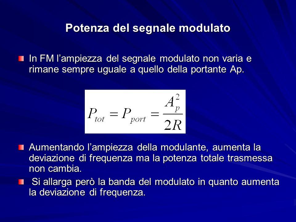 Potenza del segnale modulato In FM lampiezza del segnale modulato non varia e rimane sempre uguale a quello della portante Ap. Aumentando lampiezza de