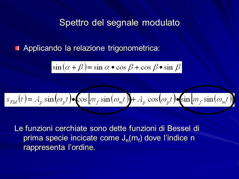 Spettro del segnale modulato Applicando la relazione trigonometrica: Le funzioni cerchiate sono dette funzioni di Bessel di prima specie incicate come