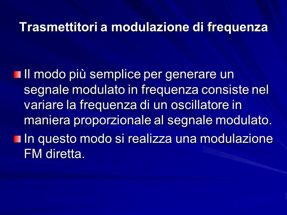 Trasmettitori a modulazione di frequenza Il modo più semplice per generare un segnale modulato in frequenza consiste nel variare la frequenza di un os