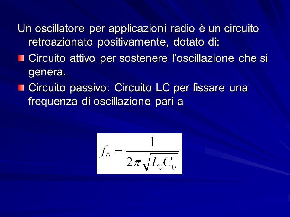 Un oscillatore per applicazioni radio è un circuito retroazionato positivamente, dotato di: Circuito attivo per sostenere loscillazione che si genera.