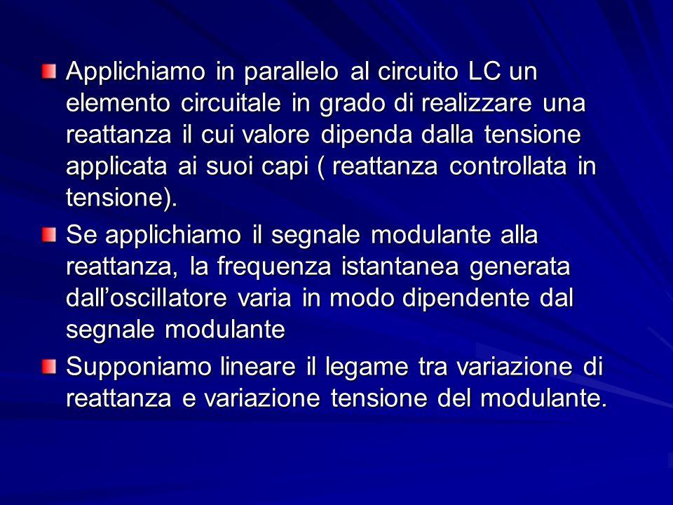 Applichiamo in parallelo al circuito LC un elemento circuitale in grado di realizzare una reattanza il cui valore dipenda dalla tensione applicata ai