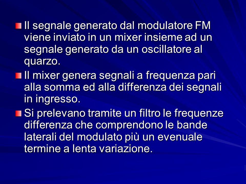 Il segnale generato dal modulatore FM viene inviato in un mixer insieme ad un segnale generato da un oscillatore al quarzo. Il mixer genera segnali a
