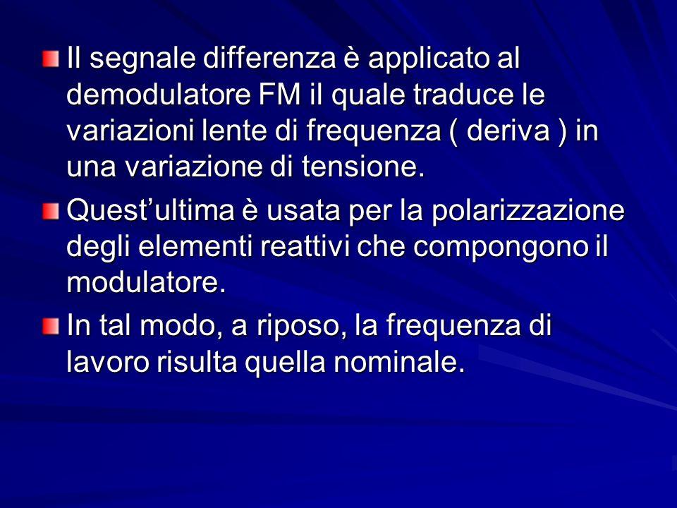 Il segnale differenza è applicato al demodulatore FM il quale traduce le variazioni lente di frequenza ( deriva ) in una variazione di tensione. Quest