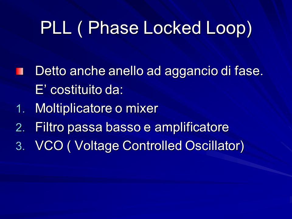 PLL ( Phase Locked Loop) Detto anche anello ad aggancio di fase. E costituito da: 1. Moltiplicatore o mixer 2. Filtro passa basso e amplificatore 3. V