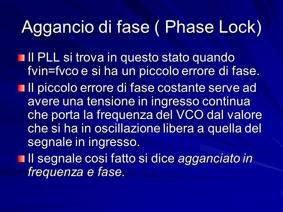 Aggancio di fase ( Phase Lock) Il PLL si trova in questo stato quando fvin=fvco e si ha un piccolo errore di fase. Il piccolo errore di fase costante