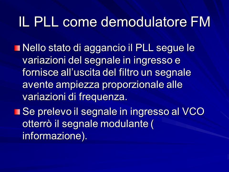 IL PLL come demodulatore FM Nello stato di aggancio il PLL segue le variazioni del segnale in ingresso e fornisce alluscita del filtro un segnale aven